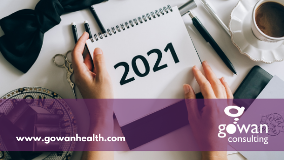 Did You Prioritize Self-Care in 2020? Build a Resiliency Plan That Will Last in the New Year